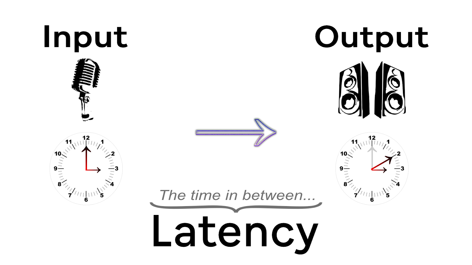 Latency_1.png